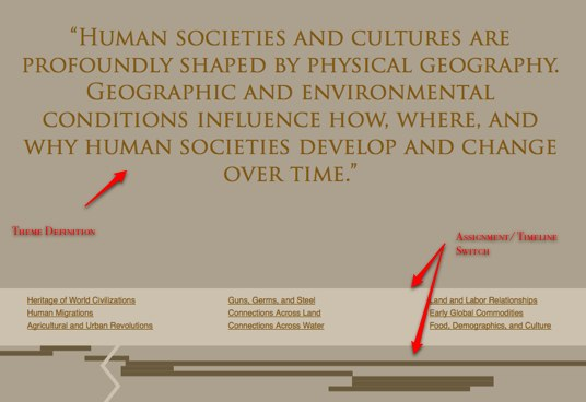Geography and the Development/Diffusion of Human Societies Lori Fabre' Essay Sample